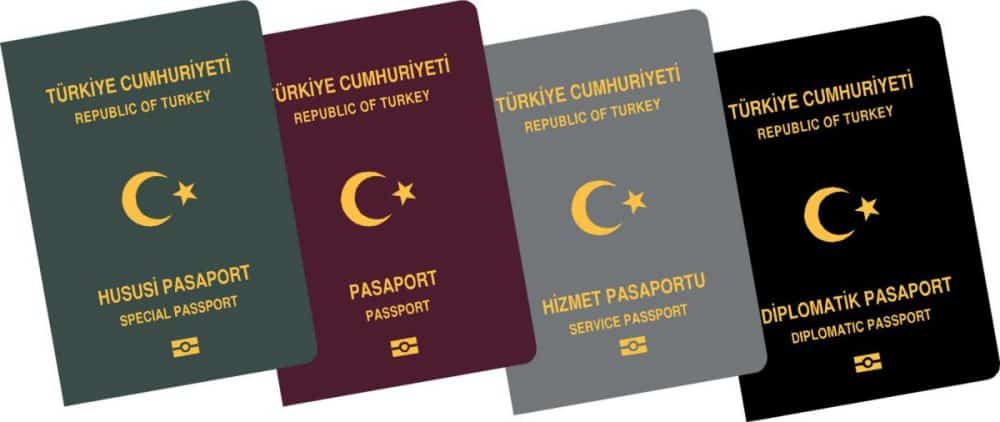 Turkish Citizenship Application